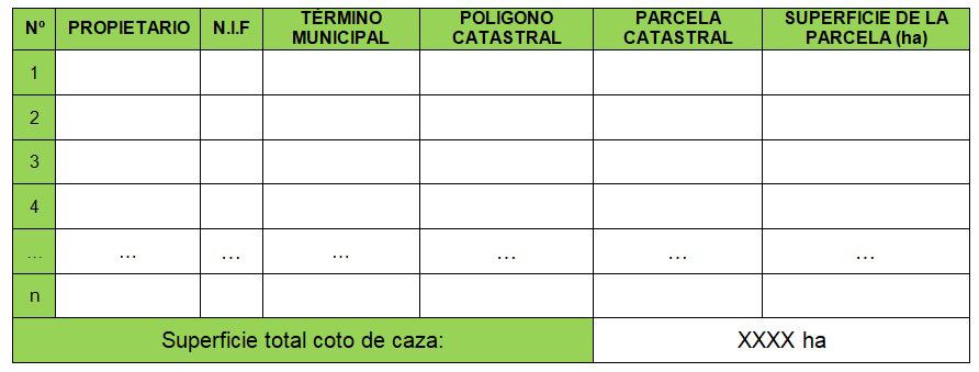 COTOS DE CAZA: AMPLIACIÓN DE COTOS DE CAZA